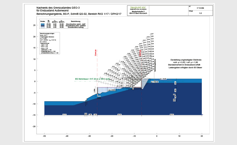 Geotechnik Erdstatik Bericht